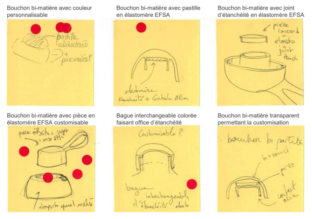 Brainstorming bouchon Gobi